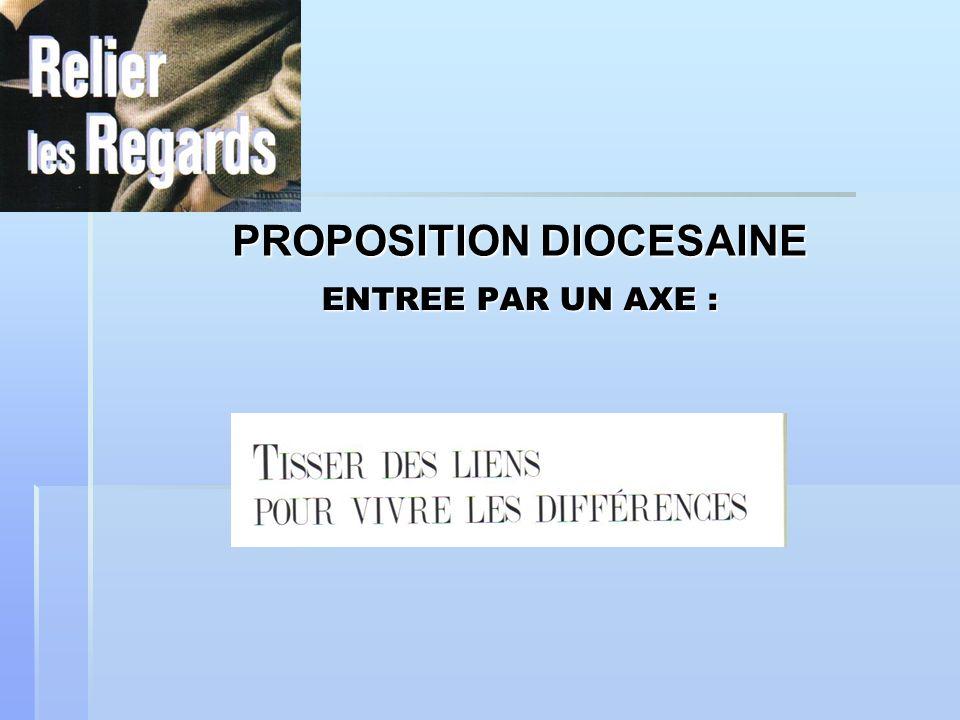 ENTREE PAR UN AXE : PROPOSITION DIOCESAINE