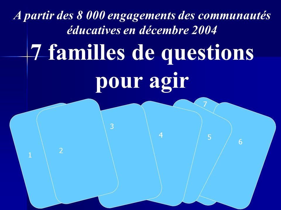 A partir des 8 000 engagements des communautés éducatives en décembre 2004 7 familles de questions pour agir 1 2 3 4 5 6 7