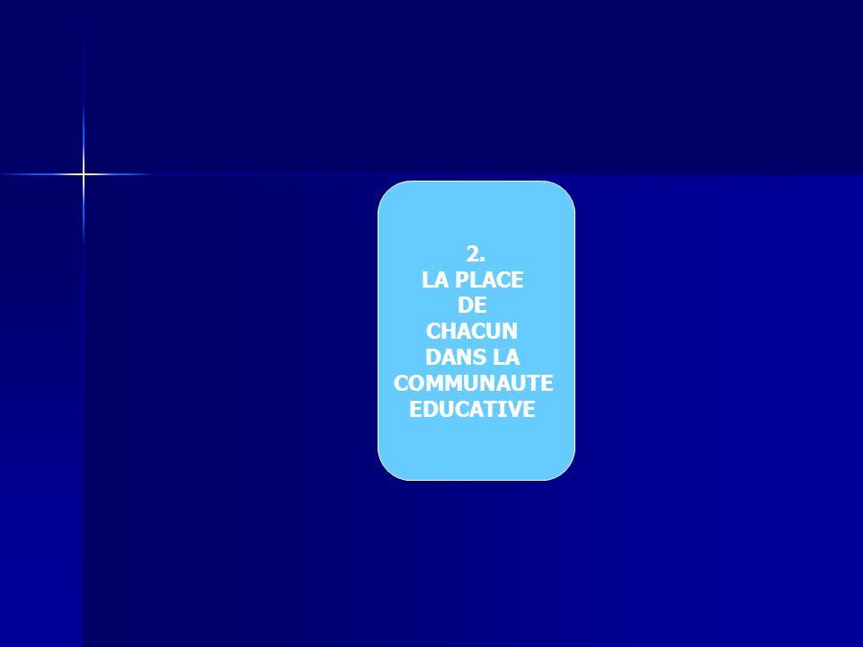 2. LA PLACE DE CHACUN DANS LA COMMUNAUTE EDUCATIVE