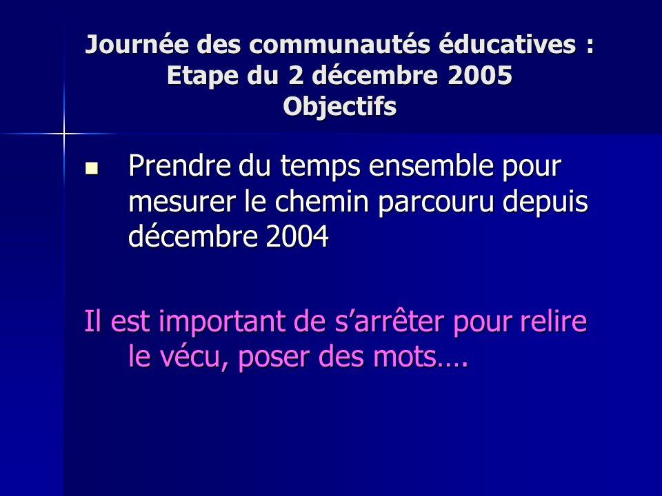 Journée des communautés éducatives : Etape du 2 décembre 2005 Objectifs Prendre du temps ensemble pour mesurer le chemin parcouru depuis décembre 2004 Prendre du temps ensemble pour mesurer le chemin parcouru depuis décembre 2004 Il est important de sarrêter pour relire le vécu, poser des mots….