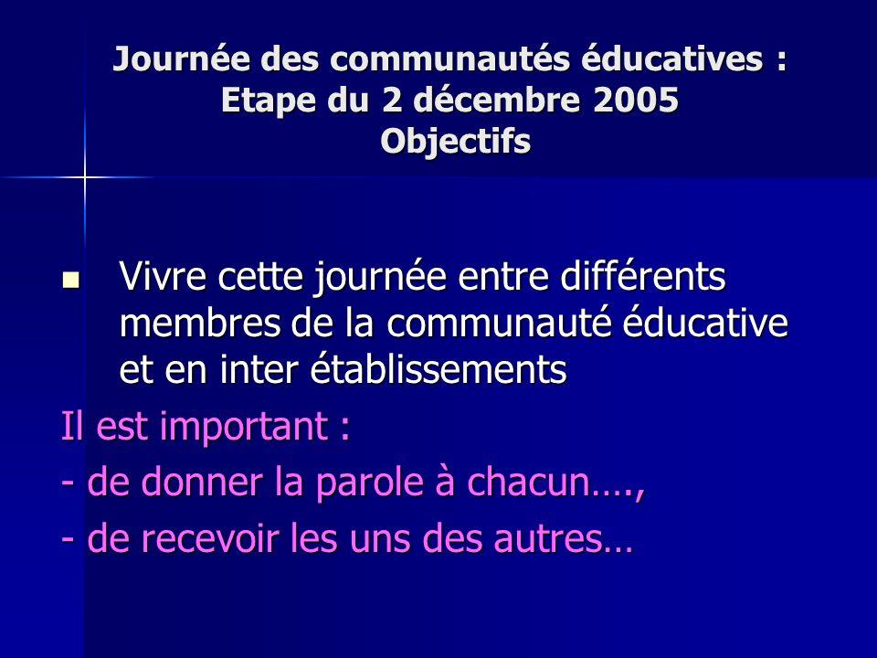 Journée des communautés éducatives : Etape du 2 décembre 2005 Objectifs Vivre cette journée entre différents membres de la communauté éducative et en inter établissements Vivre cette journée entre différents membres de la communauté éducative et en inter établissements Il est important : - de donner la parole à chacun…., - de recevoir les uns des autres…