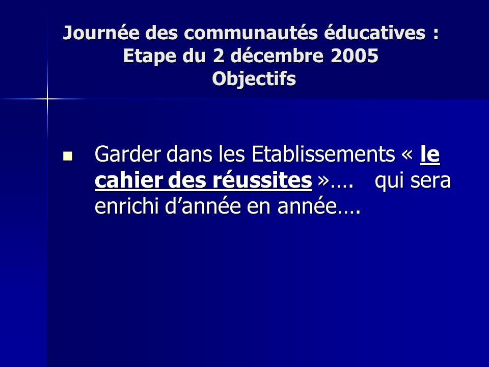 Journée des communautés éducatives : Etape du 2 décembre 2005 Objectifs Garder dans les Etablissements « le cahier des réussites »….