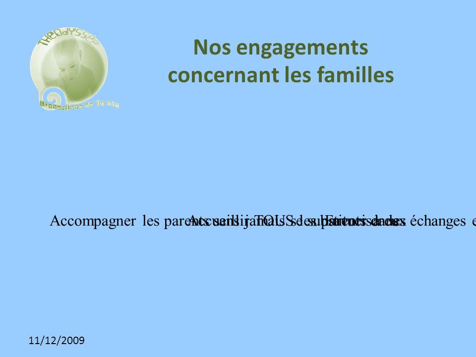 11/12/2009 Nos engagements concernant les familles Accompagner les parents sans jamais se substituer à euxFavoriser les échanges entre parents et entre parents et professionnelsAccueillir TOUS les parents dans un climat de confiance