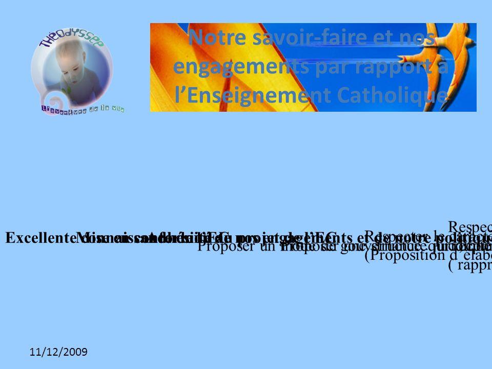 11/12/2009 Notre savoir-faire et nos engagements par rapport à lEnseignement Catholique Mise en conformité de nos engagements et de notre politique dentrepriseAdhésion au projet de lECExcellente connaissance de lEC Proposer un mode de gouvernance qui reconnaisse lensemble des partenaires ( DDEC, Chef dEtablissement, OGEC, Société Théodyssée, Sociétés et collectivités réservataires, Parents ) Respecter le caractère propre de lEnseignement Catholique et sa mission de service public en conformité avec la Loi Debré (Proposition délaborer une charte de référence ) Proposer une structure juridique qui permette une articulation efficace entre lOGEC, la Direction de lEtablissement et la structure petite enfance Respecter les critères dinscription déterminés en comité de pilotage ( rapprochement de fratrie – handicap – difficultés sociales – choix daccompagnement dune famille - etc… )