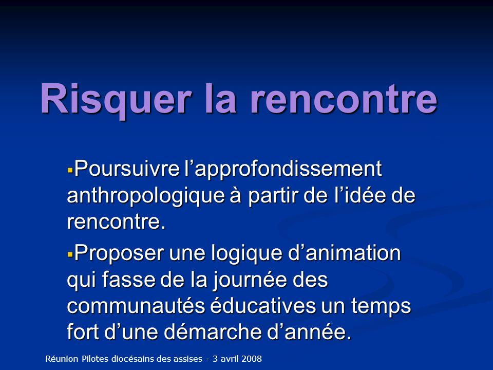 Risquer la rencontre Poursuivre lapprofondissement anthropologique à partir de lidée de rencontre.