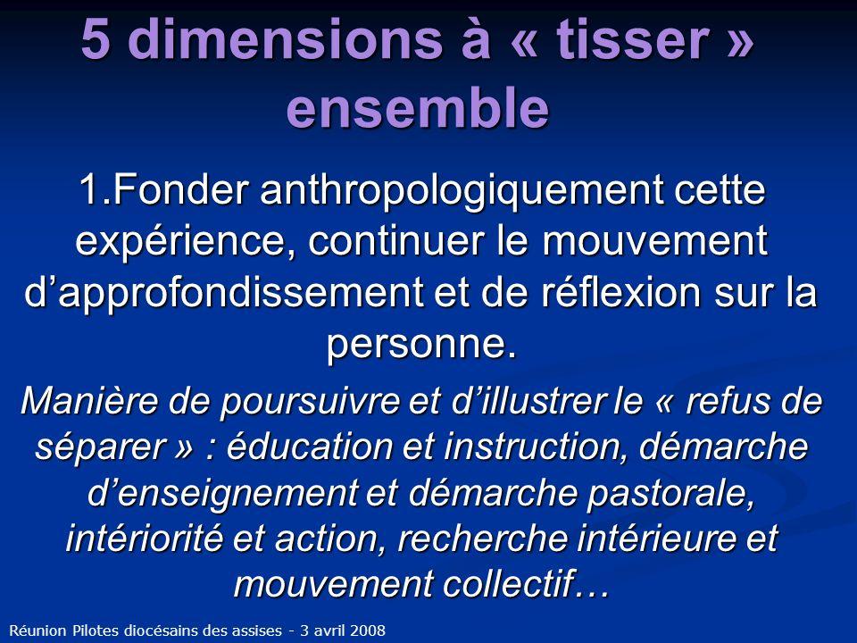 5 dimensions à « tisser » ensemble 1.Fonder anthropologiquement cette expérience, continuer le mouvement dapprofondissement et de réflexion sur la per