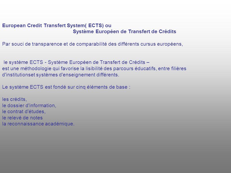 European Credit Transfert System( ECTS) ou Système Européen de Transfert de Crédits Par souci de transparence et de comparabilité des différents cursus européens, le système ECTS - Système Européen de Transfert de Crédits – est une méthodologie qui favorise la lisibilité des parcours éducatifs, entre filières d institutionset systèmes d enseignement différents.