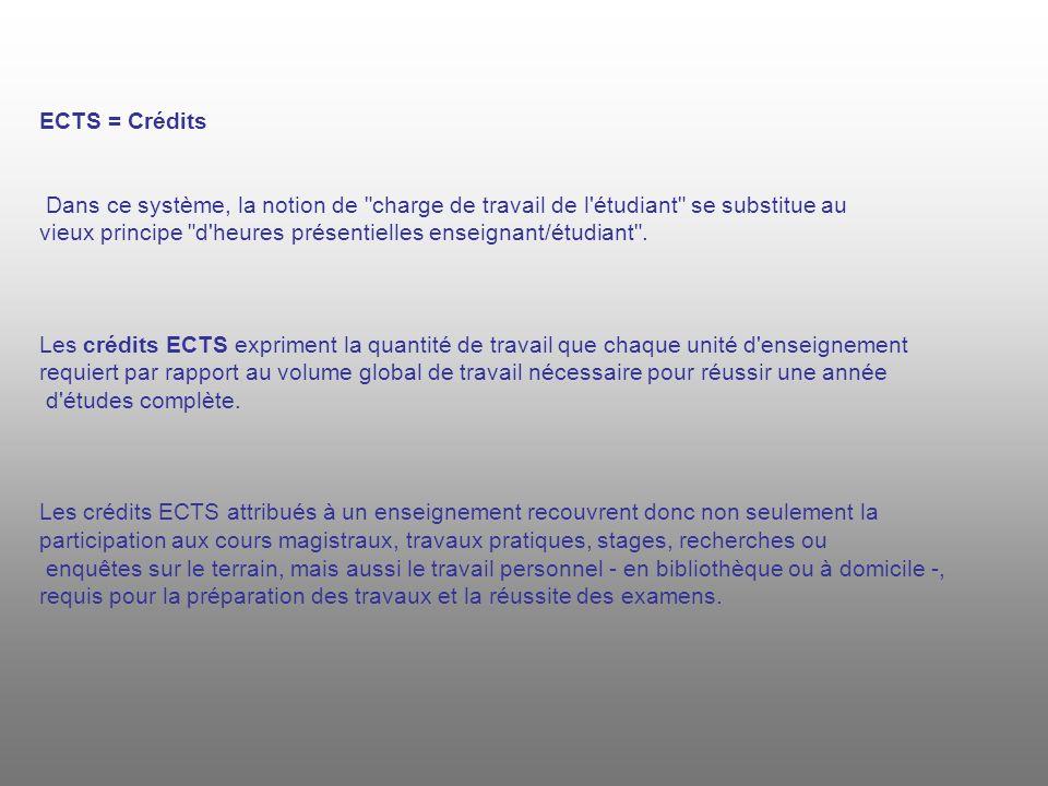 ECTS = Crédits Dans ce système, la notion de charge de travail de l étudiant se substitue au vieux principe d heures présentielles enseignant/étudiant .