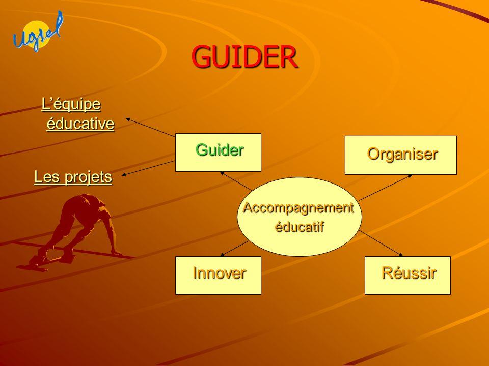 GUIDER Les projets Les projets Léquipe éducative Léquipe éducative Accompagnementéducatif Innover Organiser Réussir Guider