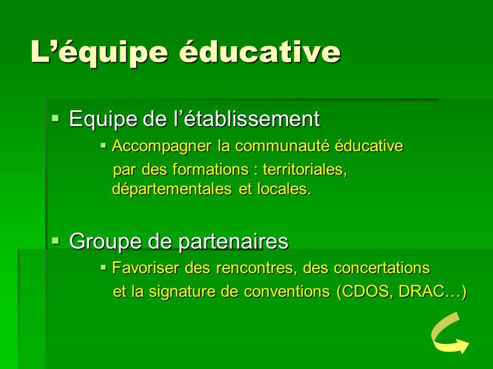 Léquipe éducative Equipe de létablissement Equipe de létablissement Accompagner la communauté éducative Accompagner la communauté éducative par des formations : territoriales, départementales et locales.