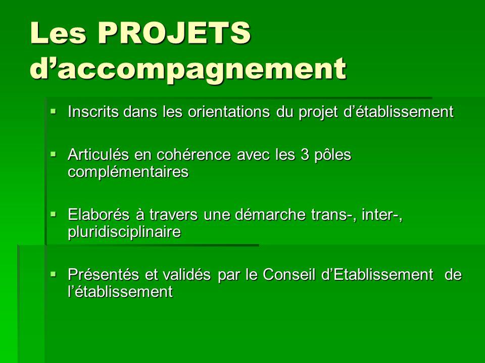 Les PROJETS daccompagnement Inscrits dans les orientations du projet détablissement Inscrits dans les orientations du projet détablissement Articulés en cohérence avec les 3 pôles complémentaires Articulés en cohérence avec les 3 pôles complémentaires Elaborés à travers une démarche trans-, inter-, pluridisciplinaire Elaborés à travers une démarche trans-, inter-, pluridisciplinaire Présentés et validés par le Conseil dEtablissement de létablissement Présentés et validés par le Conseil dEtablissement de létablissement