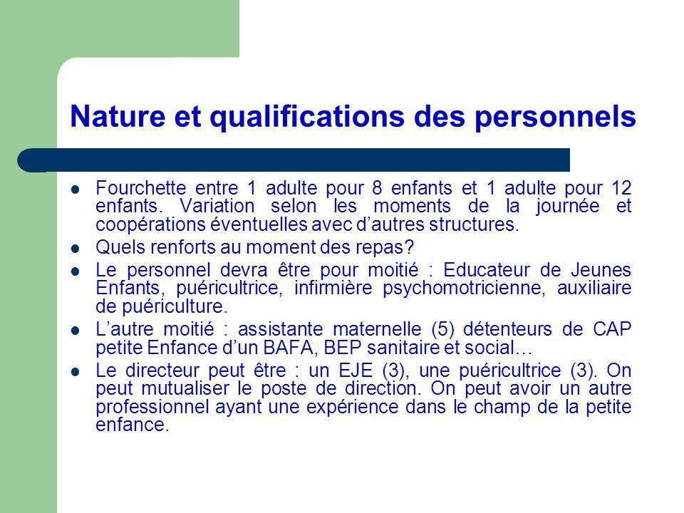 Nature et qualifications des personnels Fourchette entre 1 adulte pour 8 enfants et 1 adulte pour 12 enfants. Variation selon les moments de la journé