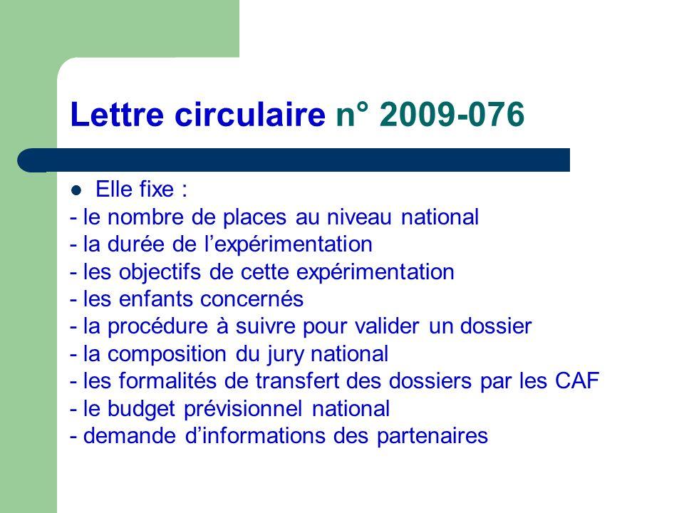 Lettre circulaire n° 2009-076 Elle fixe : - le nombre de places au niveau national - la durée de lexpérimentation - les objectifs de cette expérimenta
