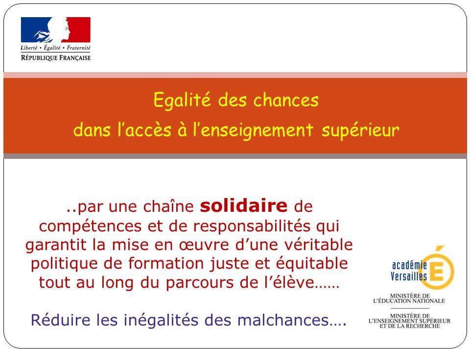 ..par une chaîne solidaire de compétences et de responsabilités qui garantit la mise en œuvre dune véritable politique de formation juste et équitable tout au long du parcours de lélève…… Réduire les inégalités des malchances….
