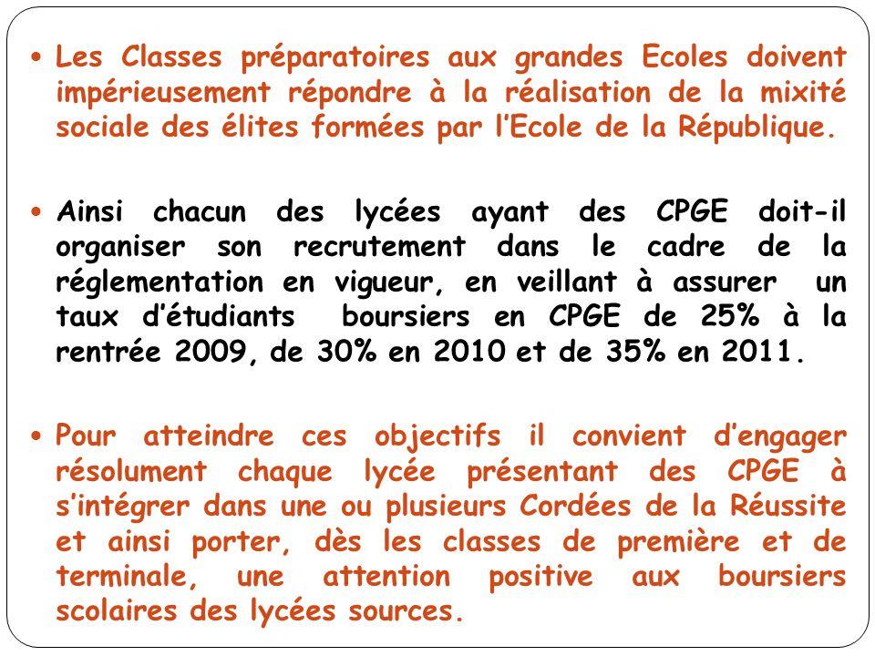 Les Classes préparatoires aux grandes Ecoles doivent impérieusement répondre à la réalisation de la mixité sociale des élites formées par lEcole de la République.