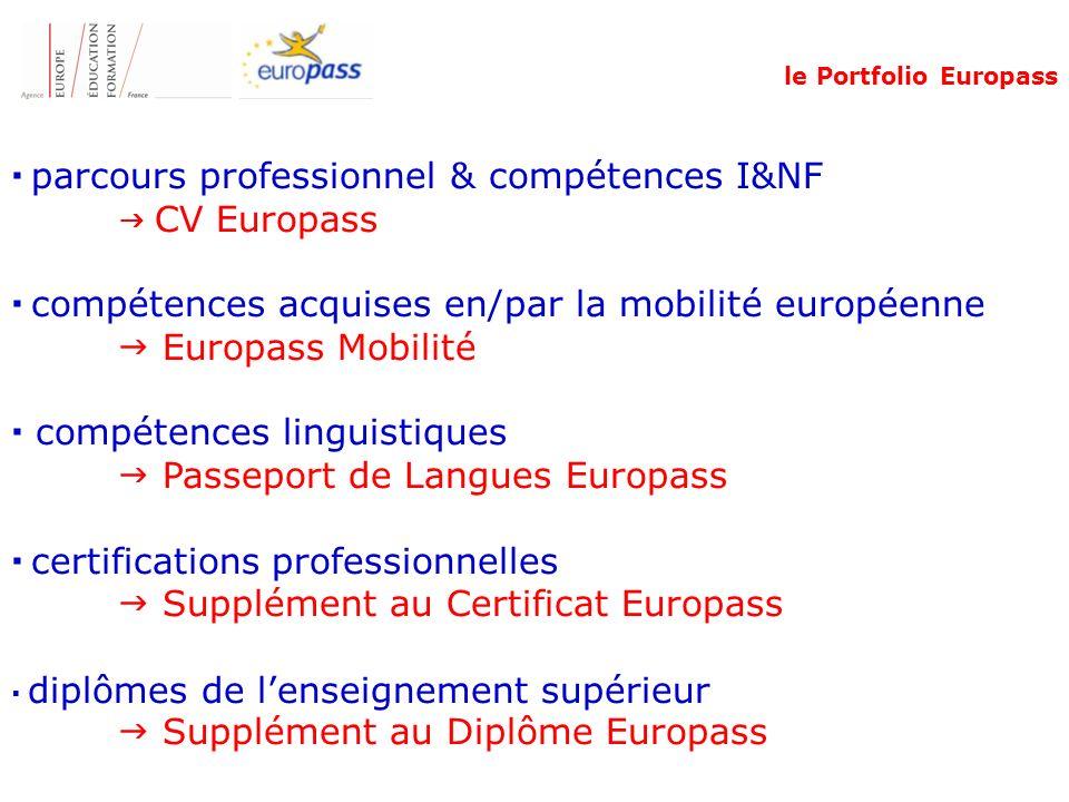 parcours professionnel & compétences I&NF CV Europass compétences acquises en/par la mobilité européenne Europass Mobilité compétences linguistiques P