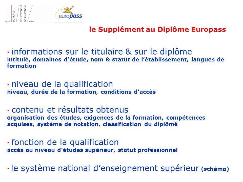 le Supplément au Diplôme Europass informations sur le titulaire & sur le diplôme intitulé, domaines détude, nom & statut de létablissement, langues de