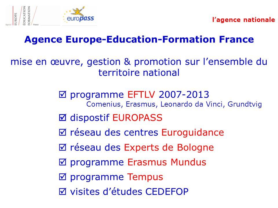 Agence Europe-Education-Formation France mise en œuvre, gestion & promotion sur lensemble du territoire national programme EFTLV 2007-2013 Comenius, E