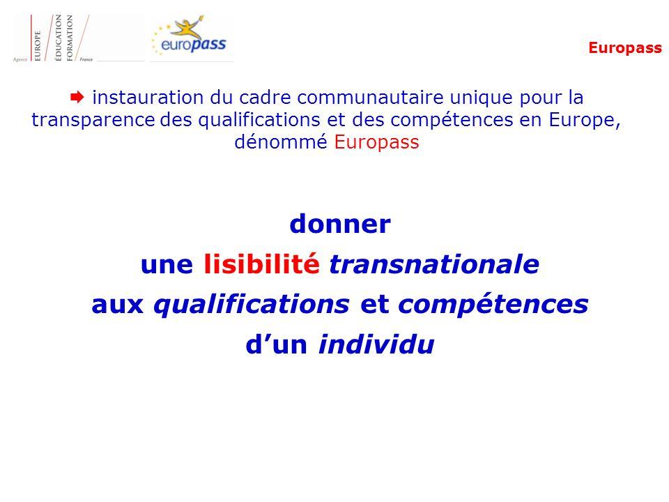 instauration du cadre communautaire unique pour la transparence des qualifications et des compétences en Europe, dénommé Europass donner une lisibilité transnationale aux qualifications et compétences dun individu Europass