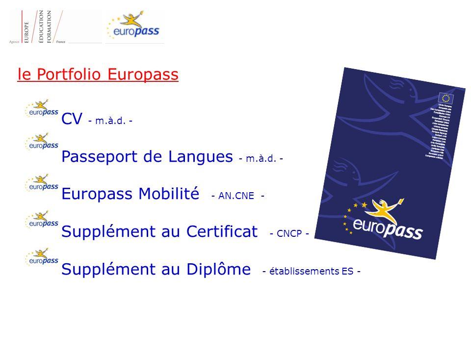 le Portfolio Europass CV - m.à.d. - Passeport de Langues - m.à.d. - Europass Mobilité - AN.CNE - Supplément au Certificat - CNCP - Supplément au Diplô