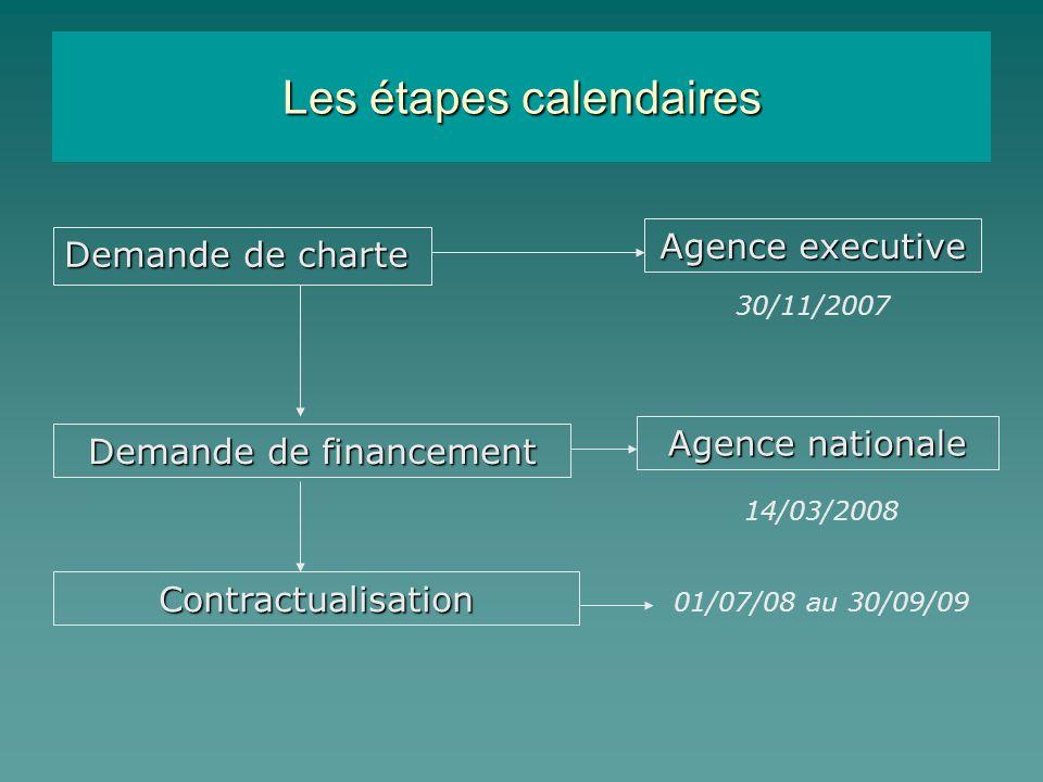 Les étapes calendaires Demande de charte Demande de financement Contractualisation Agence executive Agence nationale 30/11/2007 14/03/2008 01/07/08 au