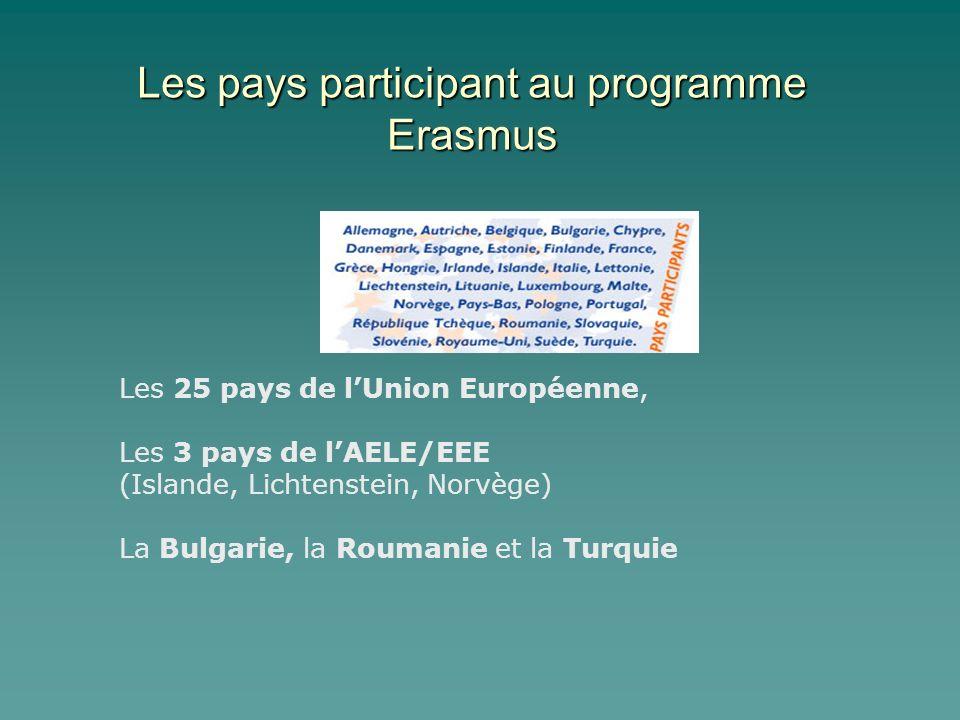 Les pays participant au programme Erasmus Les 25 pays de lUnion Européenne, Les 3 pays de lAELE/EEE (Islande, Lichtenstein, Norvège) La Bulgarie, la Roumanie et la Turquie