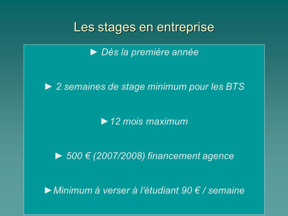 Les stages en entreprise Dès la première année 2 semaines de stage minimum pour les BTS 12 mois maximum 500 (2007/2008) financement agence Minimum à v