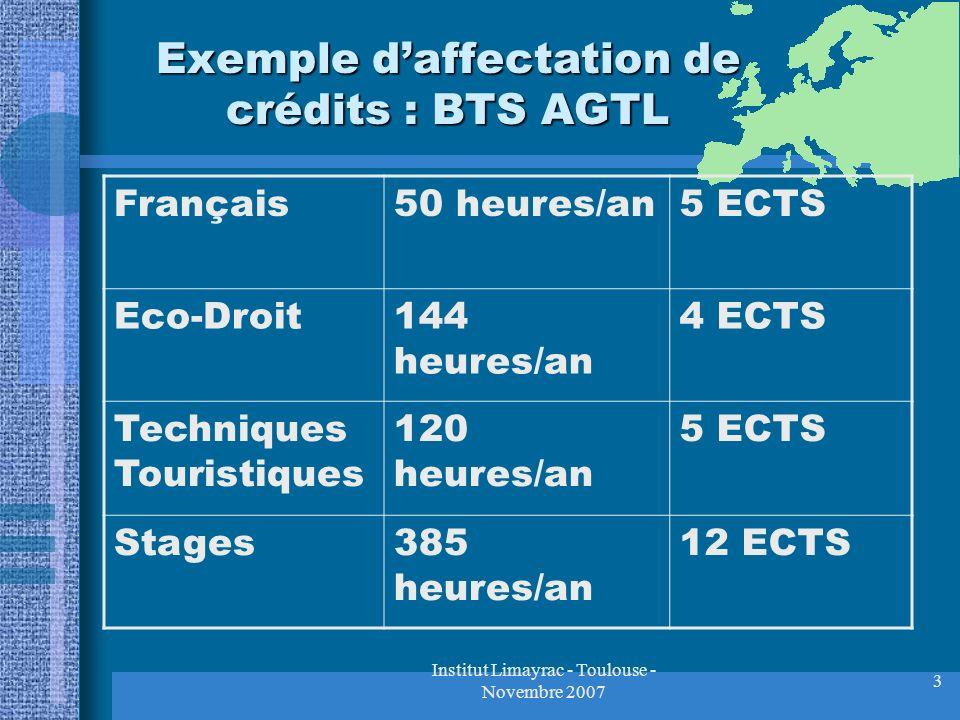 Institut Limayrac - Toulouse - Novembre 2007 3 Exemple daffectation de crédits : BTS AGTL Français50 heures/an5 ECTS Eco-Droit144 heures/an 4 ECTS Tec