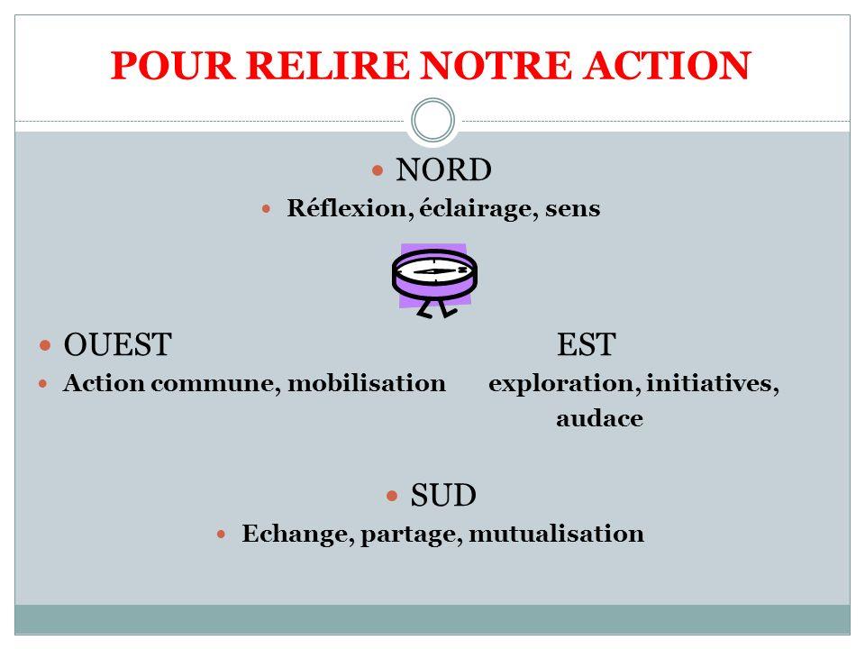 POUR RELIRE NOTRE ACTION NORD Réflexion, éclairage, sens OUESTEST Action commune, mobilisation exploration, initiatives, audace SUD Echange, partage, mutualisation