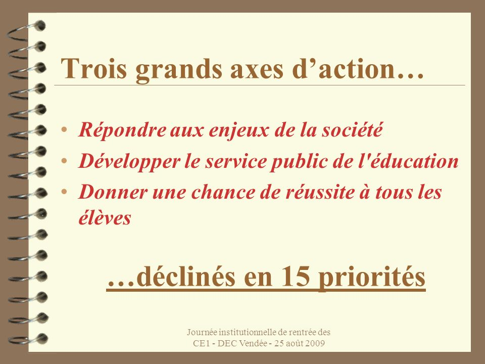 Journée institutionnelle de rentrée des CE1 - DEC Vendée - 25 août 2009 Trois grands axes daction… Répondre aux enjeux de la société Développer le service public de l éducation Donner une chance de réussite à tous les élèves …déclinés en 15 priorités