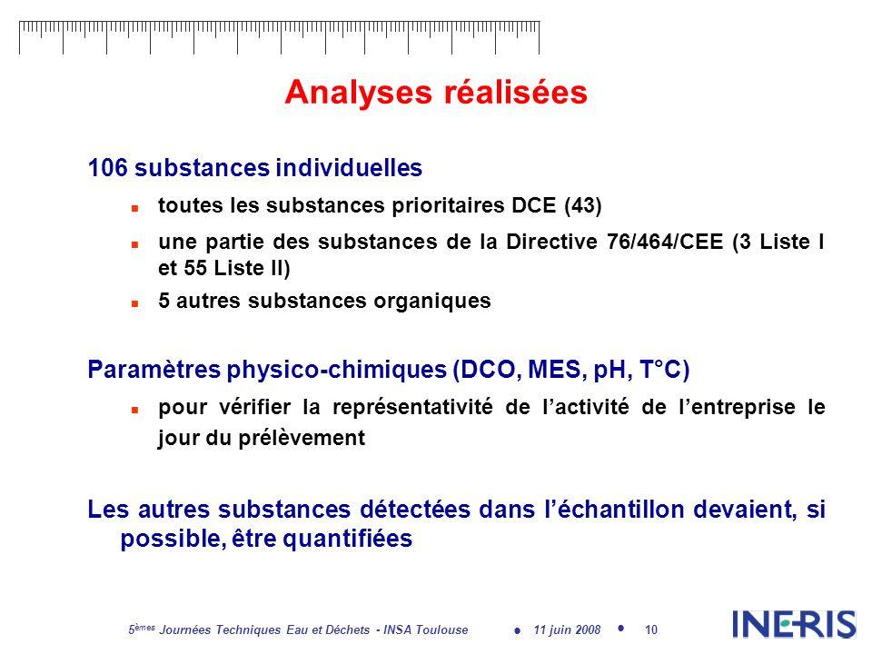 11 juin 2008 5 èmes Journées Techniques Eau et Déchets - INSA Toulouse 10 Analyses réalisées 106 substances individuelles toutes les substances prioritaires DCE (43) une partie des substances de la Directive 76/464/CEE (3 Liste I et 55 Liste II) 5 autres substances organiques Paramètres physico-chimiques (DCO, MES, pH, T°C) pour vérifier la représentativité de lactivité de lentreprise le jour du prélèvement Les autres substances détectées dans léchantillon devaient, si possible, être quantifiées