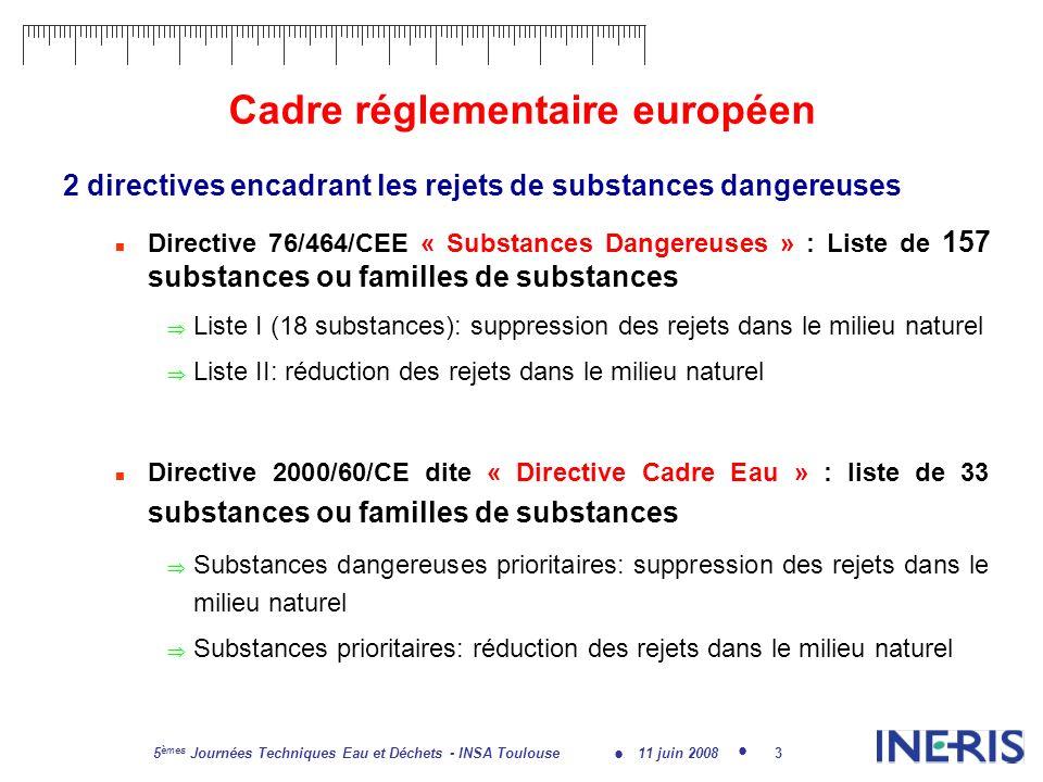 11 juin 2008 5 èmes Journées Techniques Eau et Déchets - INSA Toulouse 24 Concentrations mesurées de lordre du µg/L voire inférieur changement déchelle /aux VLE actuelles sauf pour les métaux et quelques solvants Secteur TS (3) Flux journaliers inférieurs à 100g/j en moyenne pour la moitié des substances, un émetteur principal un site rejette plus de 50% du flux total mesuré le secteur est un des plus gros émetteurs de métaux et de certains organiques (trichloroéthylène)