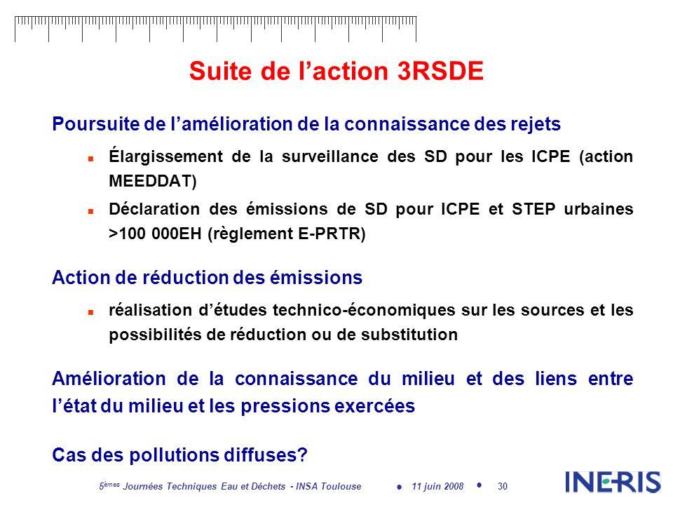 11 juin 2008 5 èmes Journées Techniques Eau et Déchets - INSA Toulouse 30 Suite de laction 3RSDE Poursuite de lamélioration de la connaissance des rejets Élargissement de la surveillance des SD pour les ICPE (action MEEDDAT) Déclaration des émissions de SD pour ICPE et STEP urbaines >100 000EH (règlement E-PRTR) Action de réduction des émissions réalisation détudes technico-économiques sur les sources et les possibilités de réduction ou de substitution Amélioration de la connaissance du milieu et des liens entre létat du milieu et les pressions exercées Cas des pollutions diffuses