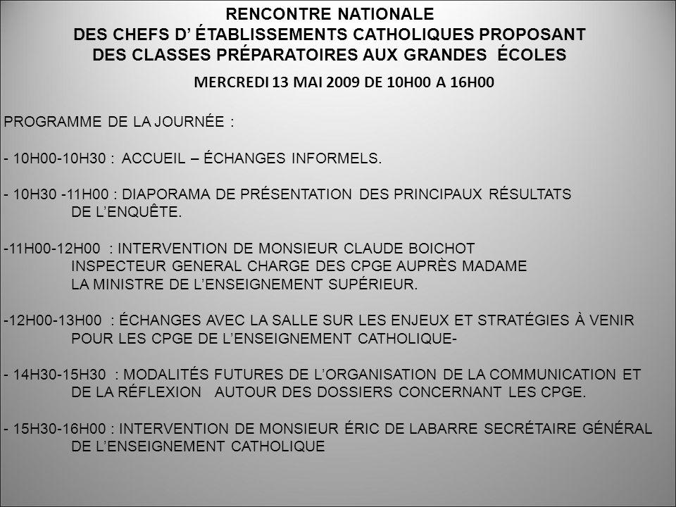 RENCONTRE NATIONALE DES CHEFS D ÉTABLISSEMENTS CATHOLIQUES PROPOSANT DES CLASSES PRÉPARATOIRES AUX GRANDES ÉCOLES MERCREDI 13 MAI 2009 DE 10H00 A 16H00 PROGRAMME DE LA JOURNÉE : - 10H00-10H30 : ACCUEIL – ÉCHANGES INFORMELS.