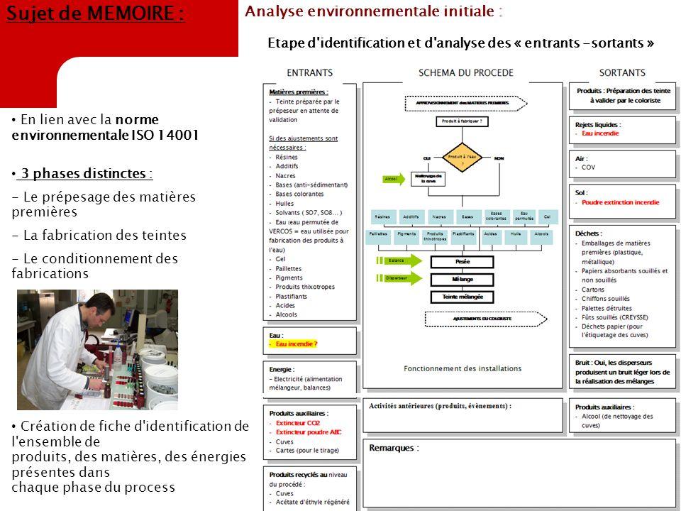 Analyse environnementale initiale : Etape d'identification et d'analyse des « entrants -sortants » Sujet de MEMOIRE : En lien avec la norme environnem