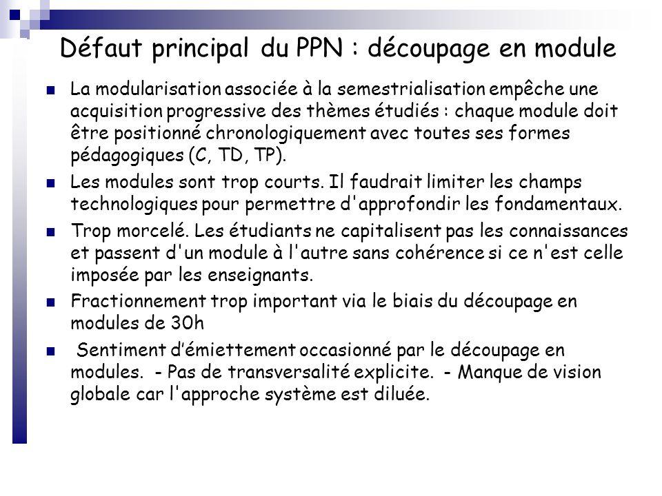 Autres défauts du PPN PPN trop ambitieux au regard du niveau de la majorité des étudiants Intitulé de la formation (Génie Electrique) plus en lien avec les intitulés des formations des nouveaux STI.
