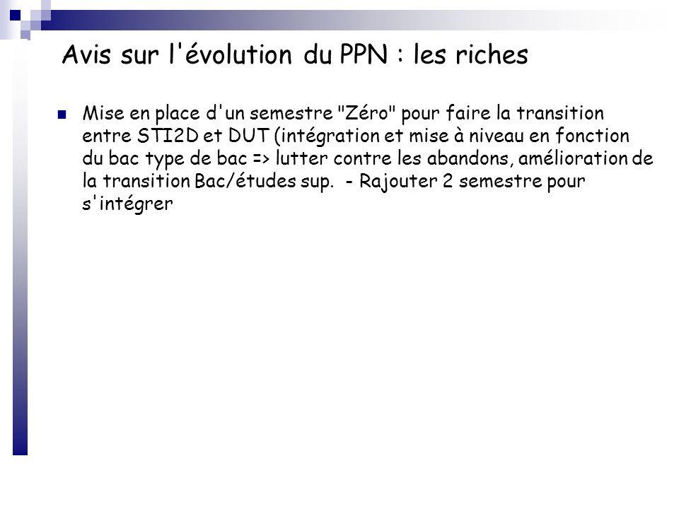 Avis sur l'évolution du PPN : les riches Mise en place d'un semestre