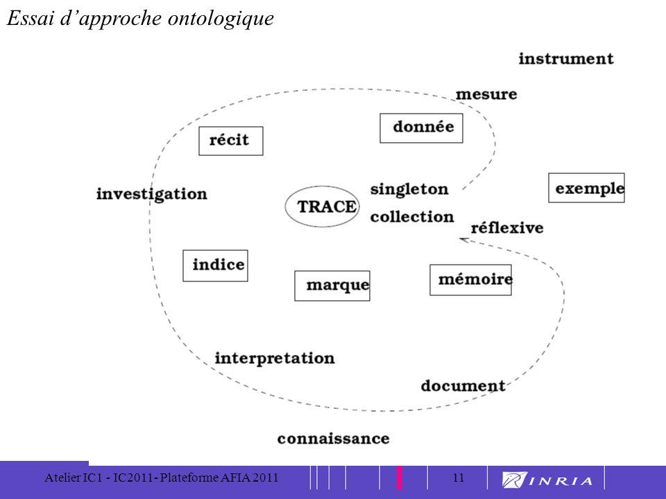 11 Atelier IC1 - IC2011- Plateforme AFIA 201111 Essai dapproche ontologique