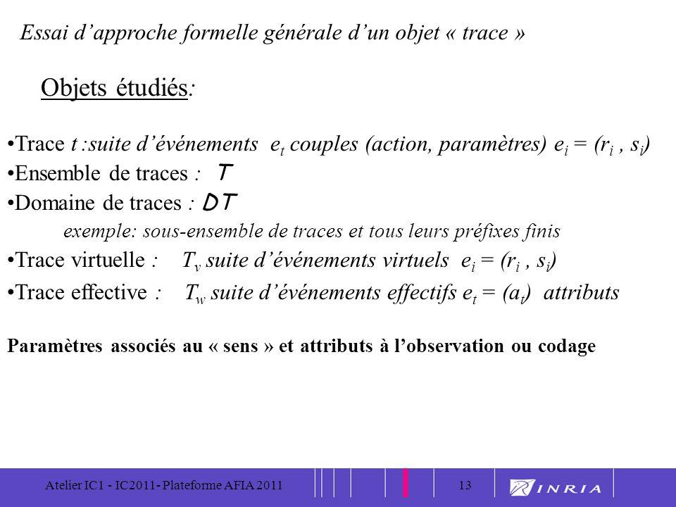13 Atelier IC1 - IC2011- Plateforme AFIA 201113 Objets étudiés: Trace t :suite dévénements e t couples (action, paramètres) e i = (r i, s i ) Ensemble