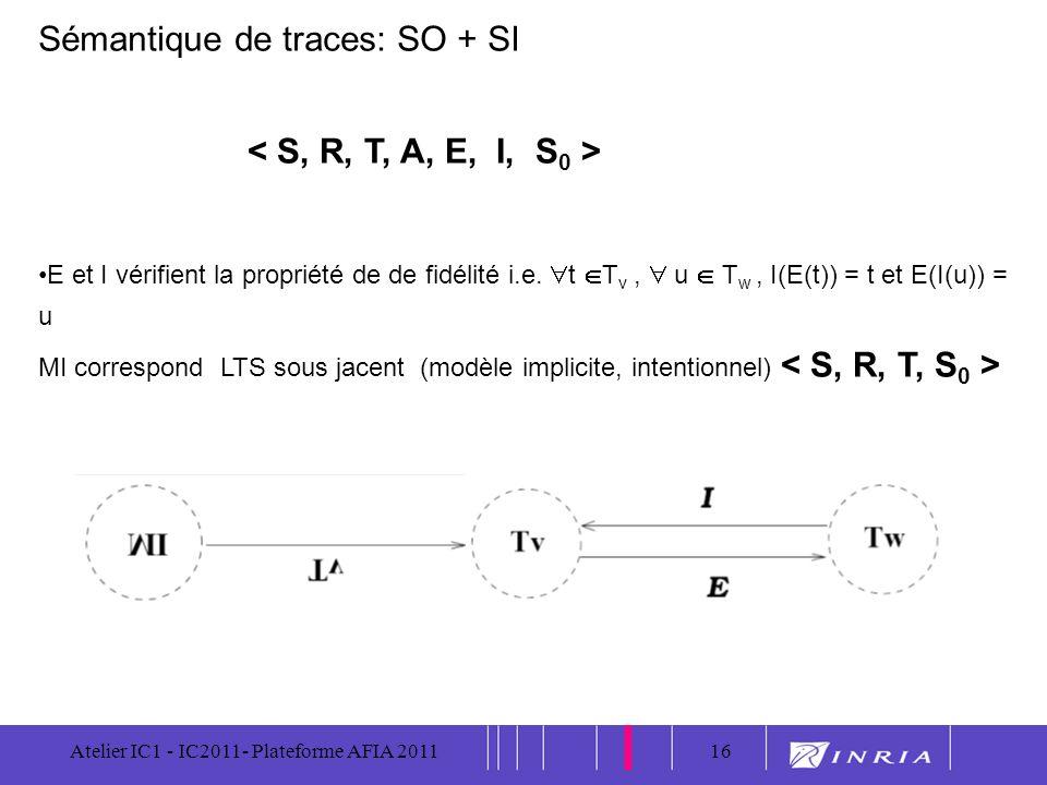 16 Atelier IC1 - IC2011- Plateforme AFIA 201116 E et I vérifient la propriété de de fidélité i.e. t T v, u T w, I(E(t)) = t et E(I(u)) = u MI correspo