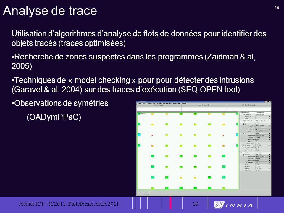 19 Atelier IC1 - IC2011- Plateforme AFIA 201119 Analyse de trace Utilisation dalgorithmes danalyse de flots de données pour identifier des objets trac