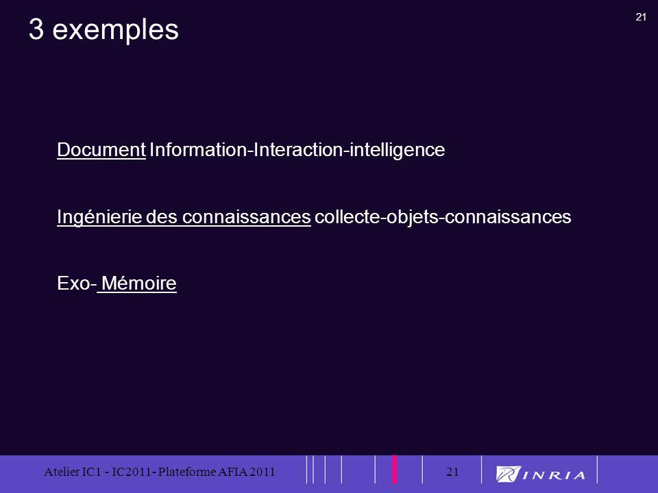 21 Atelier IC1 - IC2011- Plateforme AFIA 201121 Document Information-Interaction-intelligence Ingénierie des connaissances collecte-objets-connaissanc