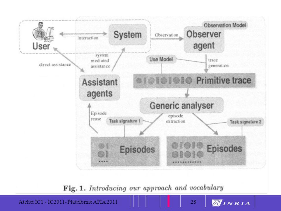 28 Atelier IC1 - IC2011- Plateforme AFIA 201128