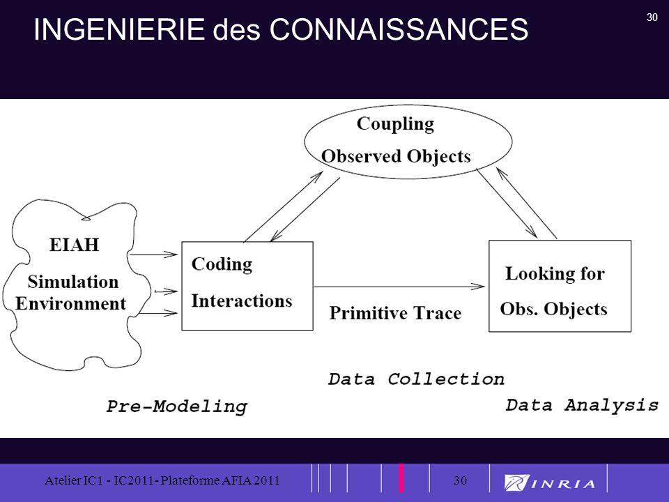 30 Atelier IC1 - IC2011- Plateforme AFIA 201130 INGENIERIE des CONNAISSANCES