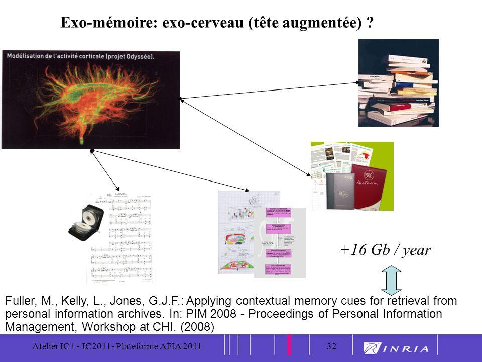 32 Atelier IC1 - IC2011- Plateforme AFIA 201132 Exo-mémoire: exo-cerveau (tête augmentée) ? +16 Gb / year Fuller, M., Kelly, L., Jones, G.J.F.: Applyi