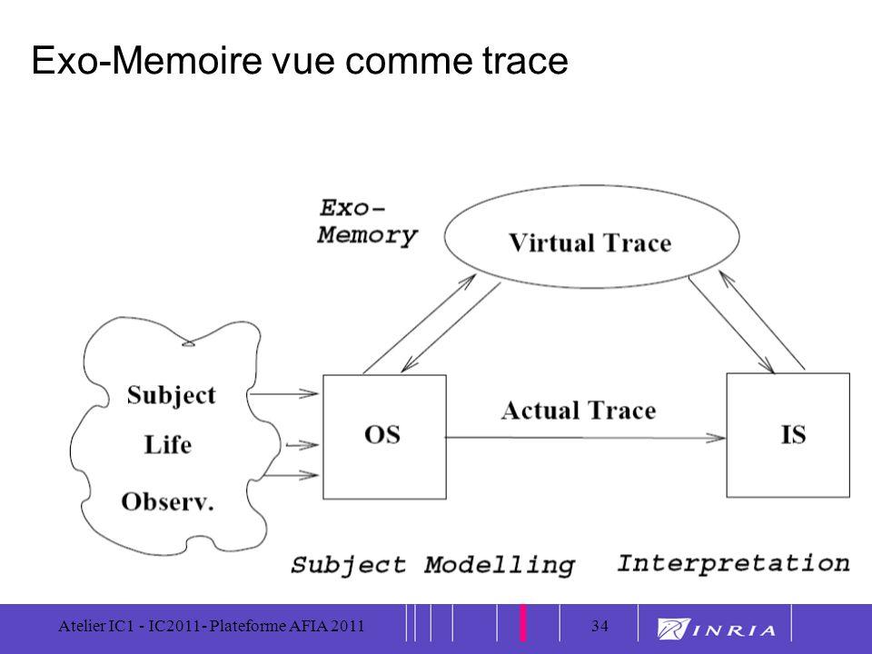 34 Atelier IC1 - IC2011- Plateforme AFIA 201134 Exo-Memoire vue comme trace