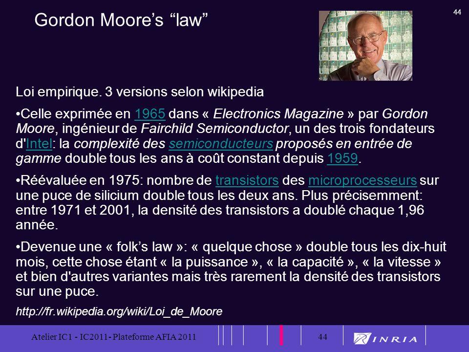 44 Atelier IC1 - IC2011- Plateforme AFIA 201144 Loi empirique. 3 versions selon wikipedia Celle exprimée en 1965 dans « Electronics Magazine » par Gor