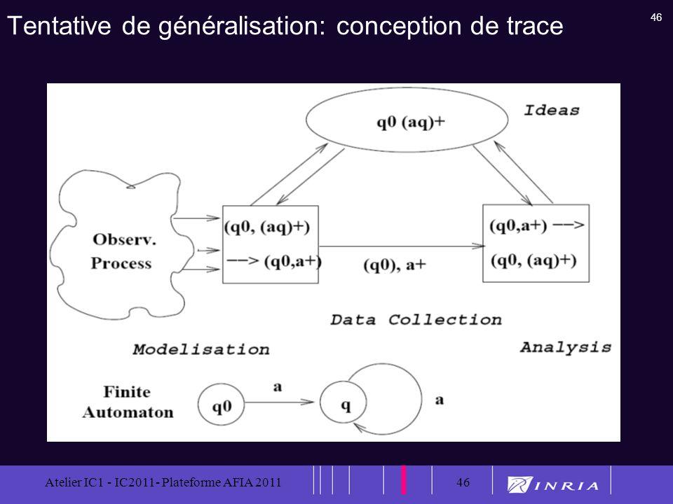 46 Atelier IC1 - IC2011- Plateforme AFIA 201146 Tentative de généralisation: conception de trace