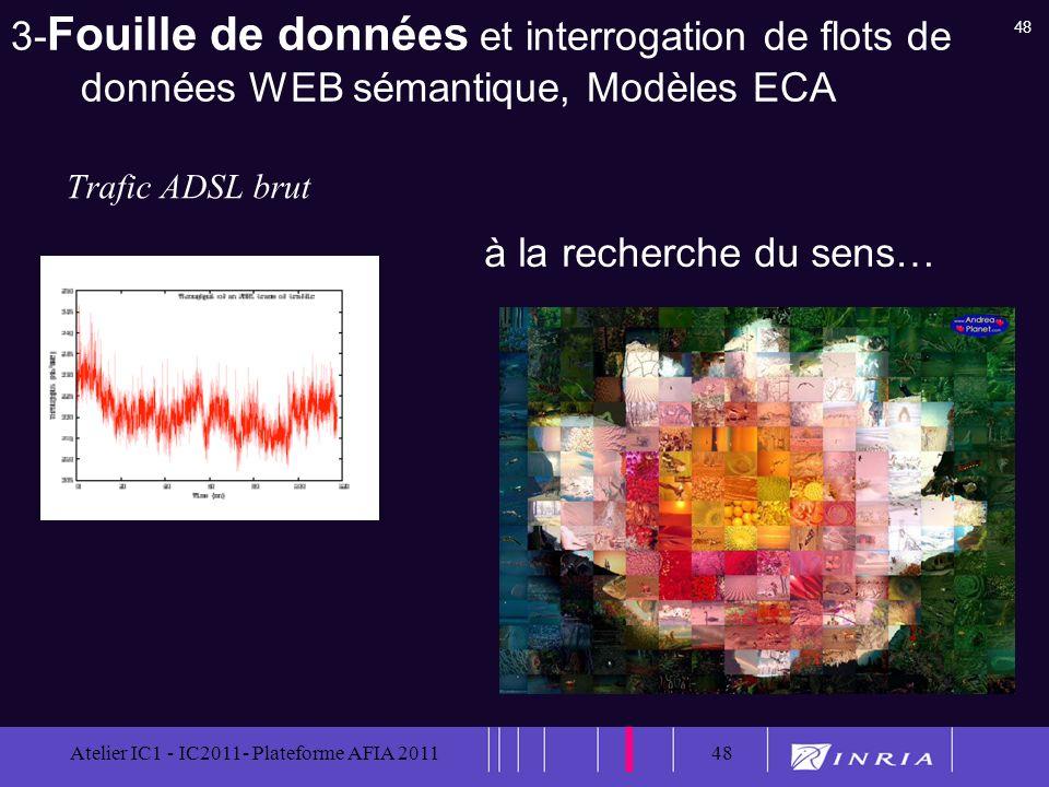 48 Atelier IC1 - IC2011- Plateforme AFIA 201148 3- Fouille de données et interrogation de flots de données WEB sémantique, Modèles ECA Trafic ADSL bru