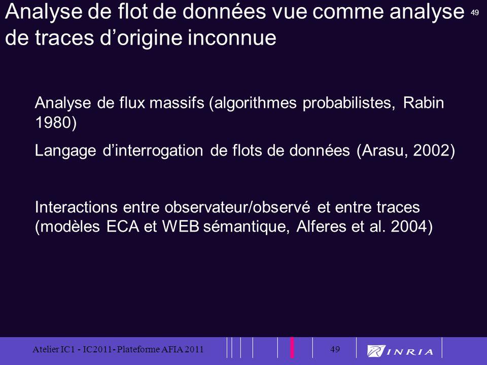 49 Atelier IC1 - IC2011- Plateforme AFIA 201149 Analyse de flot de données vue comme analyse de traces dorigine inconnue Analyse de flux massifs (algo